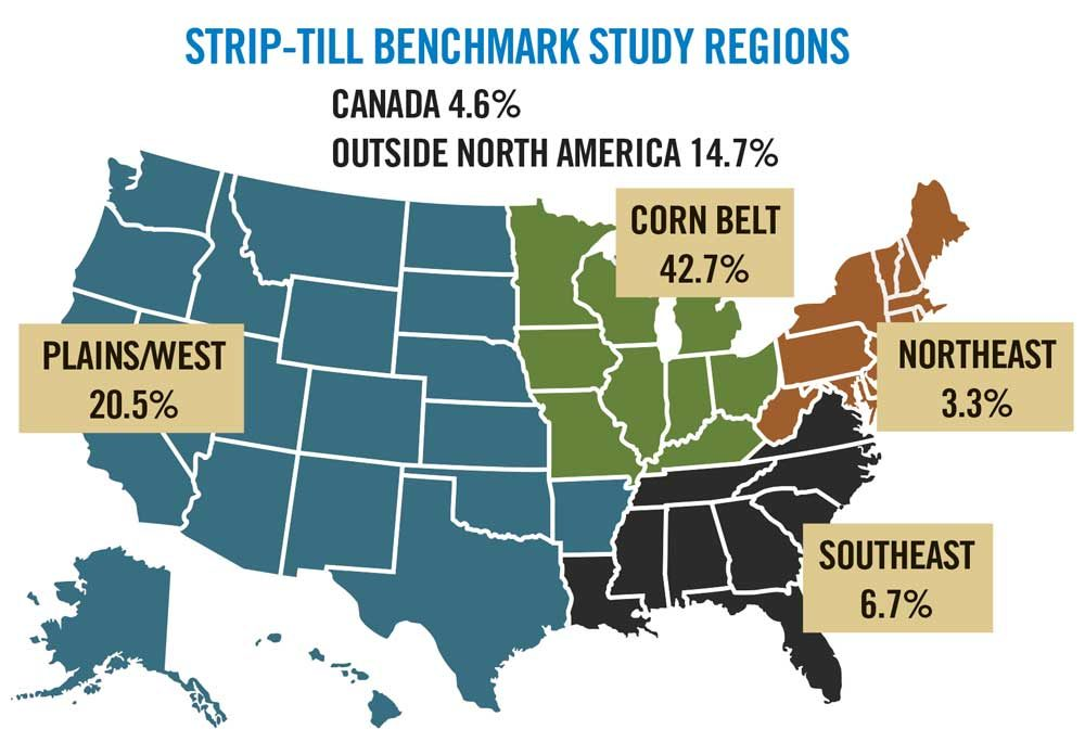 1-Strip-Till-Benchmark-Study-Regions.jpg