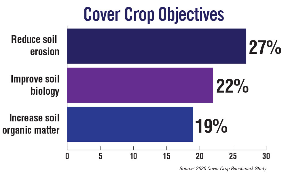Cover-Crop-Objectives.jpg